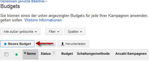 neues Budget